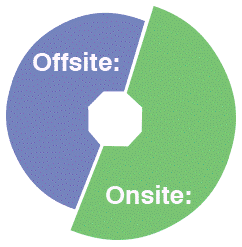 offsite & onsite